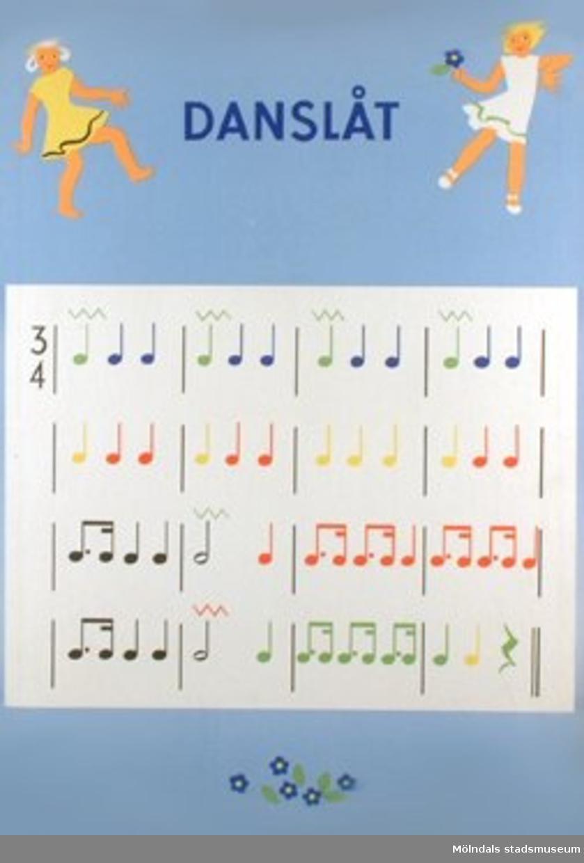 Musik.Danslåt.Rytmplanscher av Elisabeth von Schwerin.Tecknade av Majken Olsson.