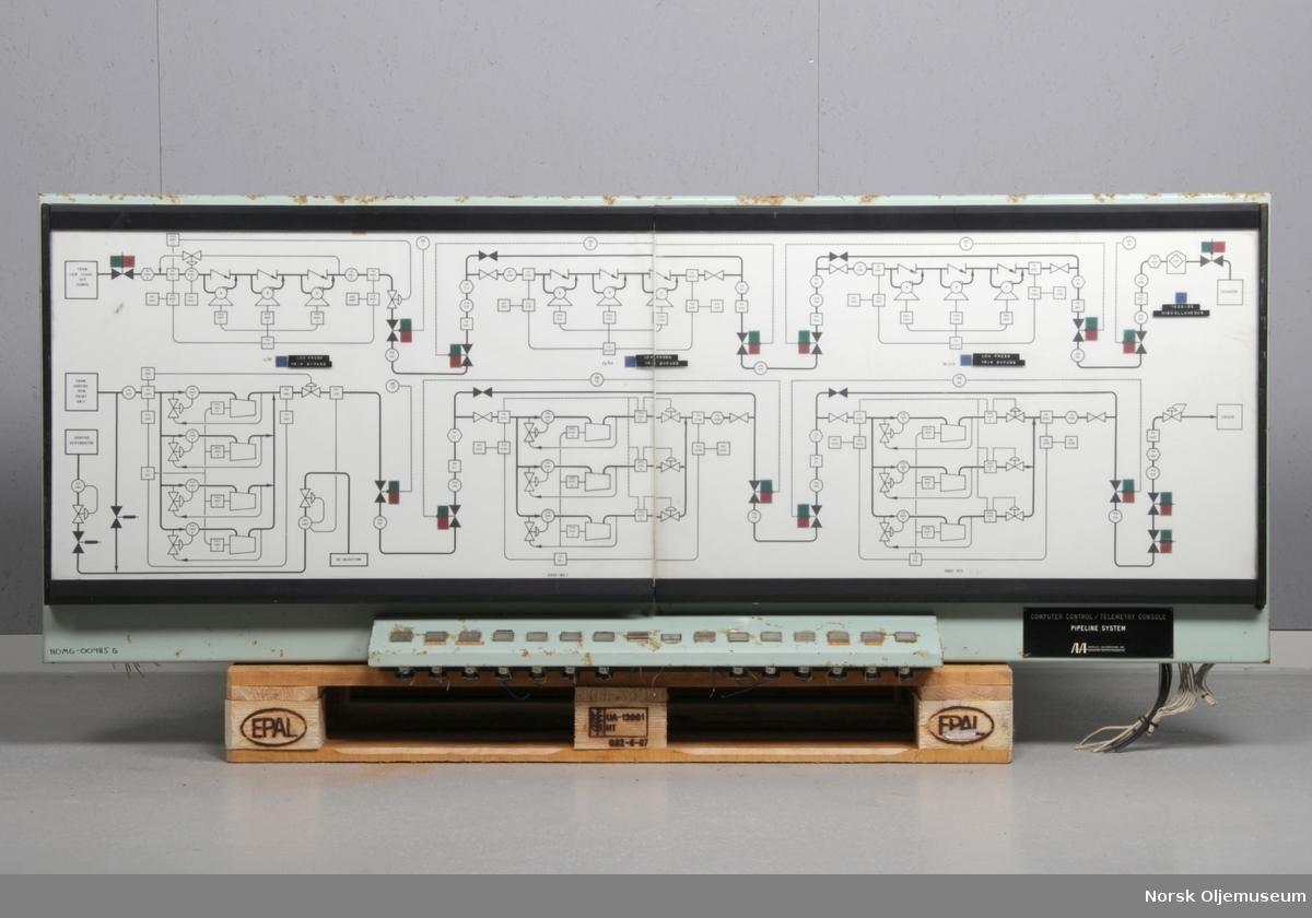 Kontrollpanel med tavle som viser skjematisk oversikt over produksjonssystemet.
